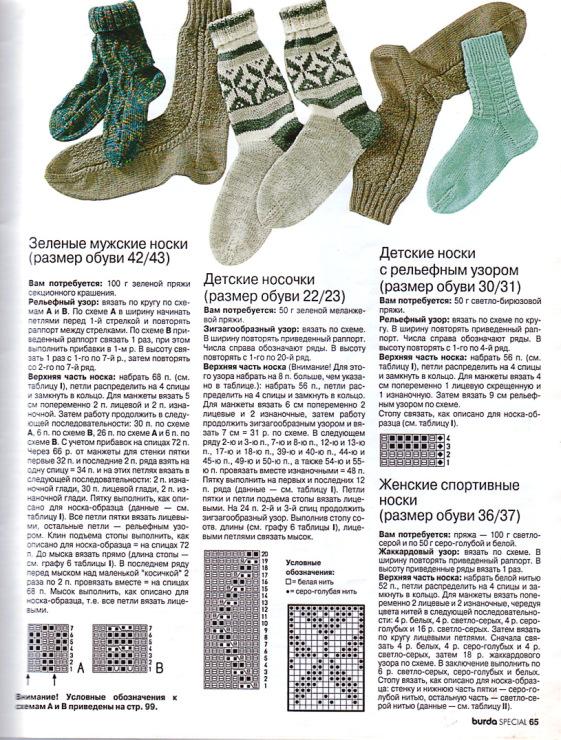 Схема вязания мужских носков 41 размера