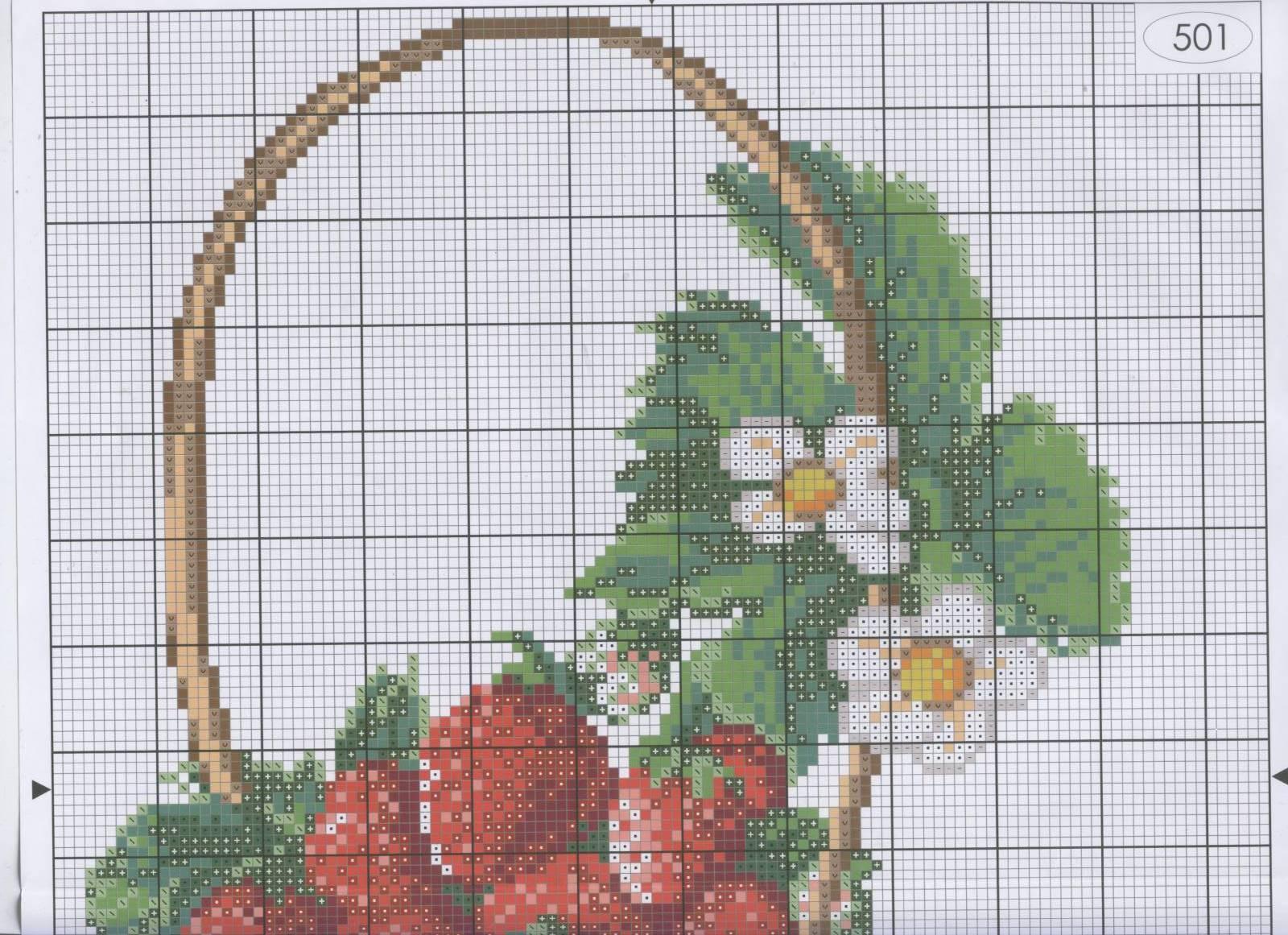 Вышивка крестом натюрморты с фруктами схемы 100